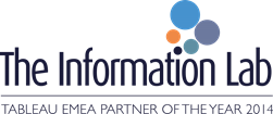 The Information Lab logo